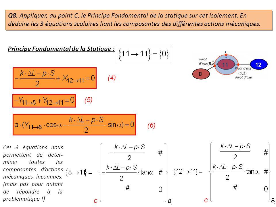 (4) (5) (6) Ces 3 équations nous permettent de déter- miner toutes les composantes dactions mécaniques inconnues. (mais pas pour autant de répondre à