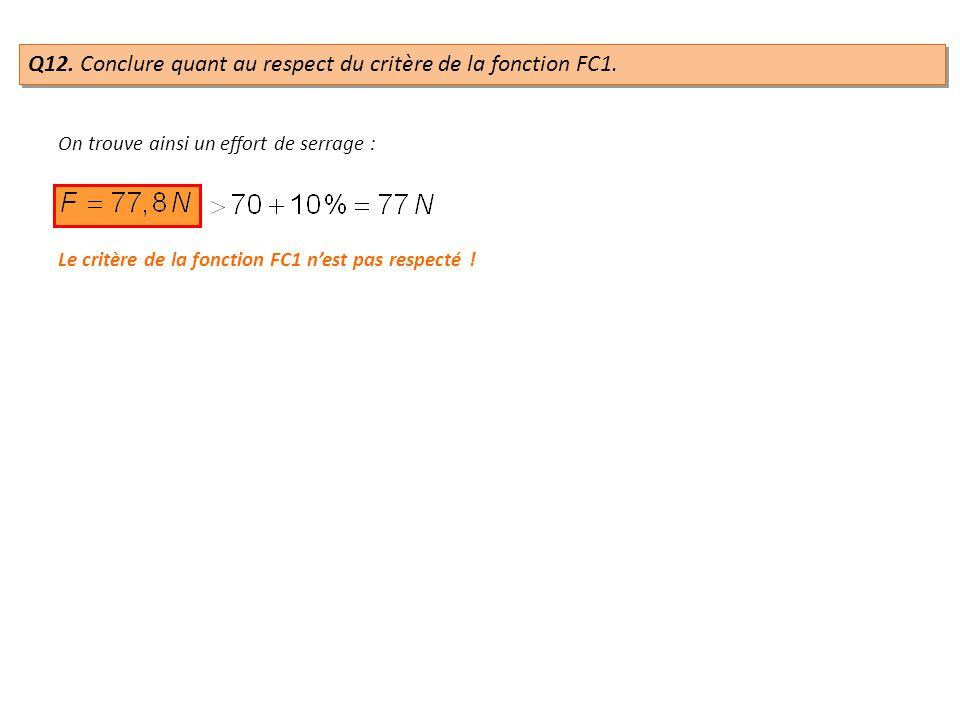 Q12. Conclure quant au respect du critère de la fonction FC1. On trouve ainsi un effort de serrage : Le critère de la fonction FC1 nest pas respecté !