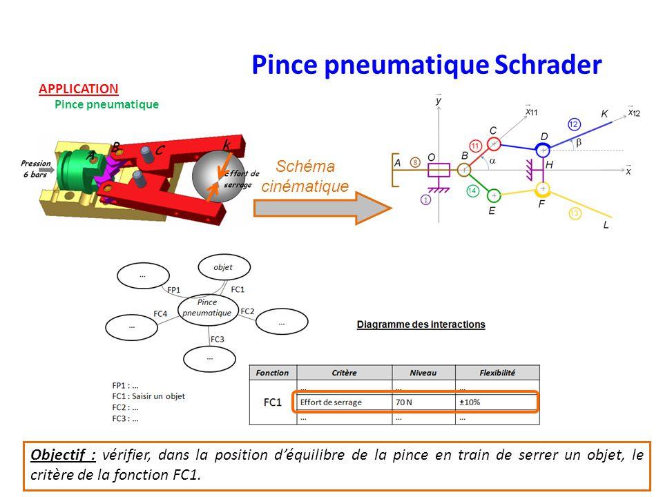 APPLICATION Pince pneumatique Objectif : vérifier, dans la position déquilibre de la pince en train de serrer un objet, le critère de la fonction FC1.