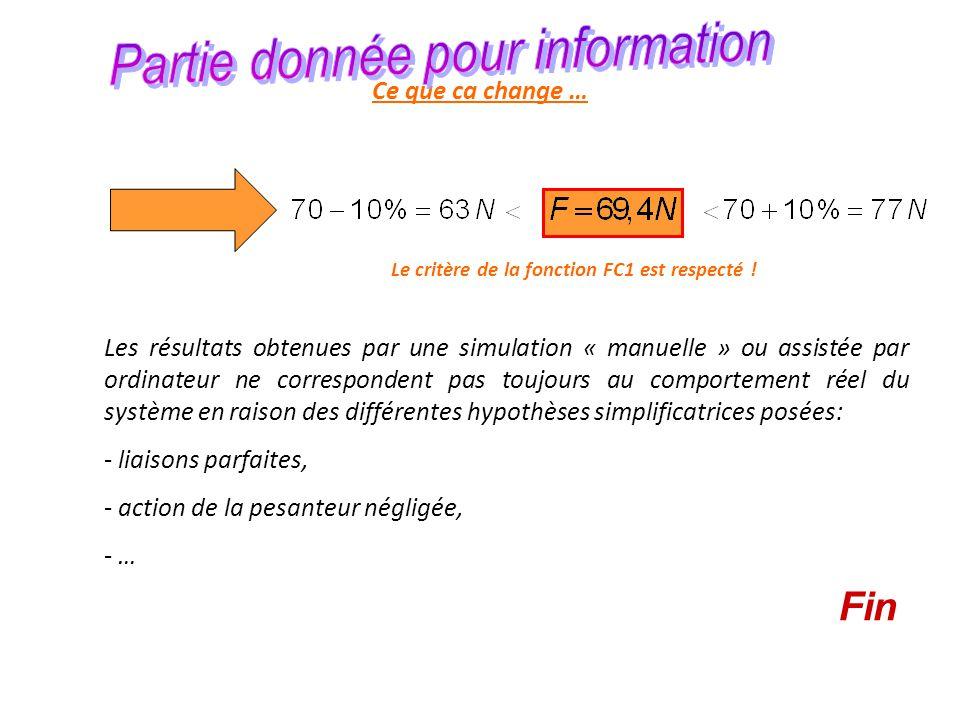 Ce que ca change … Le critère de la fonction FC1 est respecté ! Les résultats obtenues par une simulation « manuelle » ou assistée par ordinateur ne c