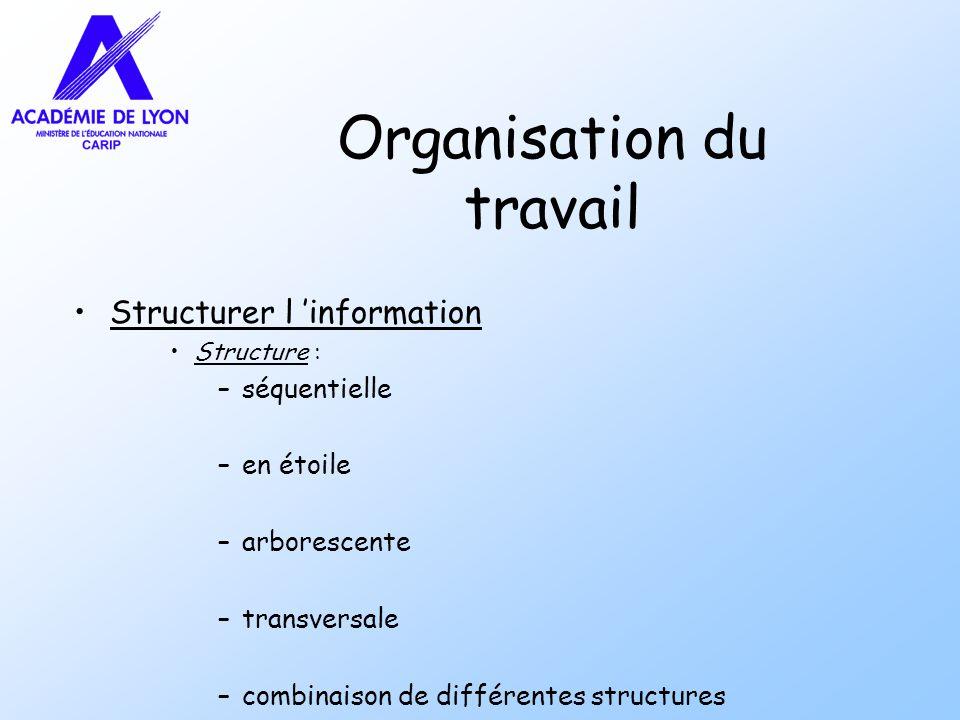 Organisation du travail Structurer l information Structure : –séquentielle –en étoile –arborescente –transversale –combinaison de différentes structur