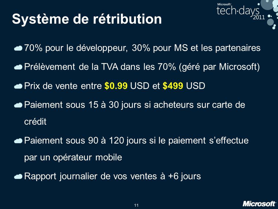 11 Système de rétribution 70% pour le développeur, 30% pour MS et les partenaires Prélèvement de la TVA dans les 70% (géré par Microsoft) Prix de vent