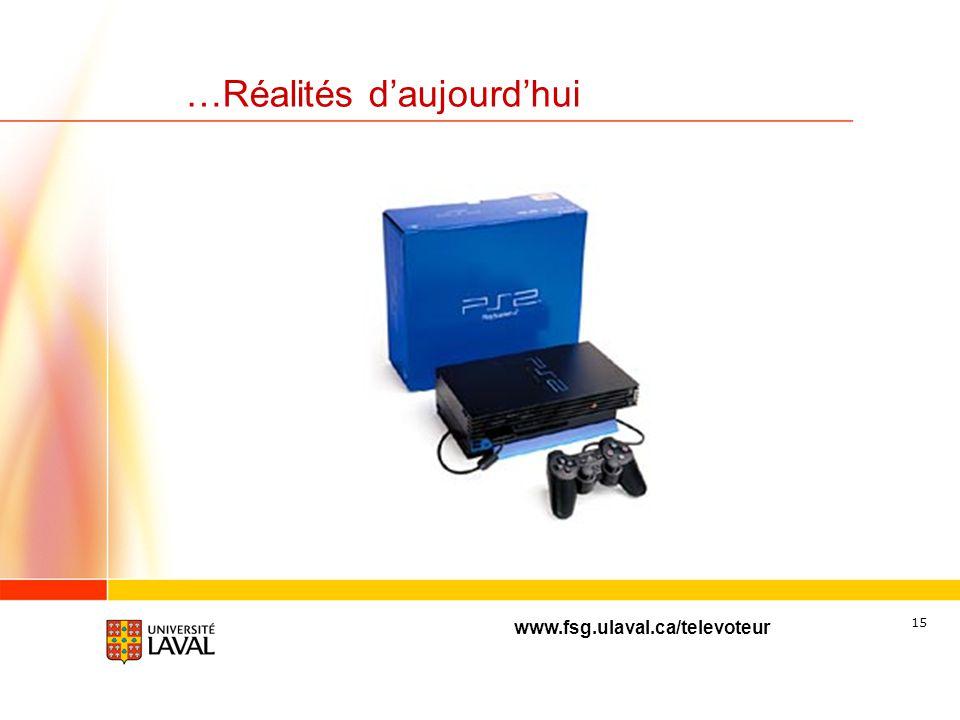 www.fsg.ulaval.ca/televoteur 14 …Réalités daujourdhui