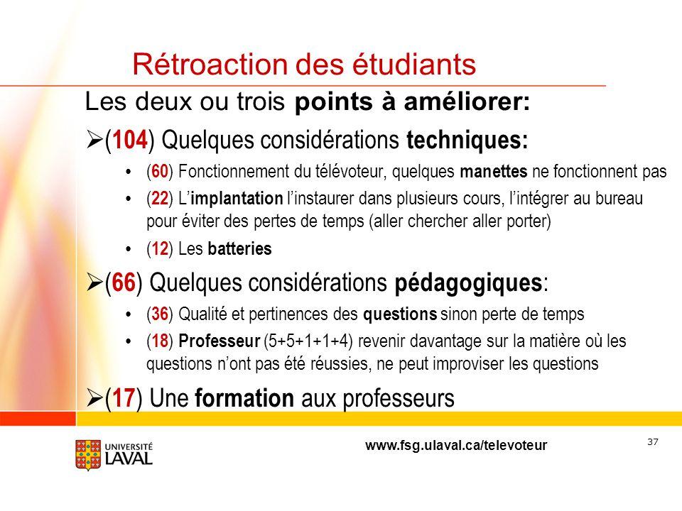 www.fsg.ulaval.ca/televoteur 36 Rétroaction des étudiants (max: 196) Les deux ou trois points positifs: Surtout des considérations pédagogiques ( 180