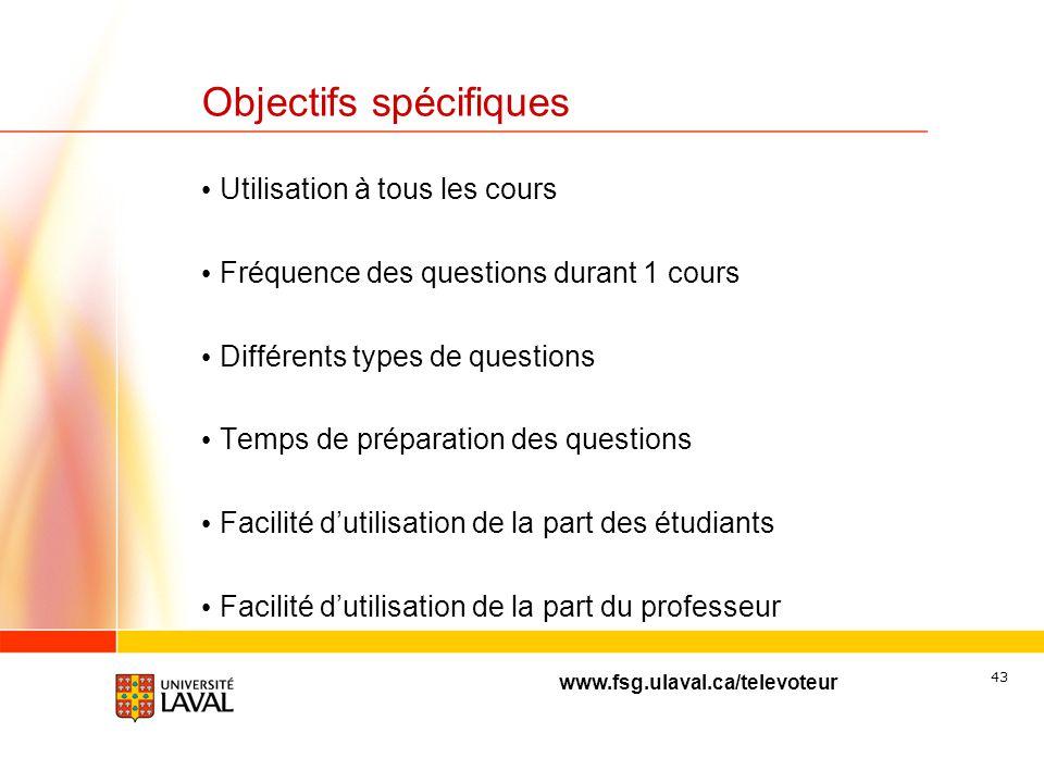 www.fsg.ulaval.ca/televoteur 42 100 étudiants Dernière session Obligatoire (micro) + optionnel (bcm et bio) Cours intégrateur Pas de notes de cours Co