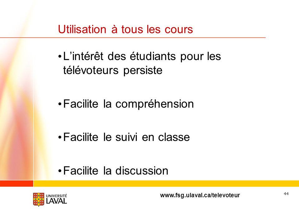 www.fsg.ulaval.ca/televoteur 43 Objectifs spécifiques Utilisation à tous les cours Fréquence des questions durant 1 cours Différents types de question