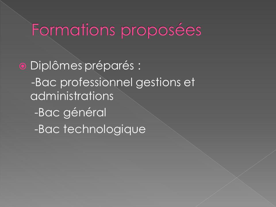 Diplômes préparés : -Bac professionnel gestions et administrations -Bac général -Bac technologique