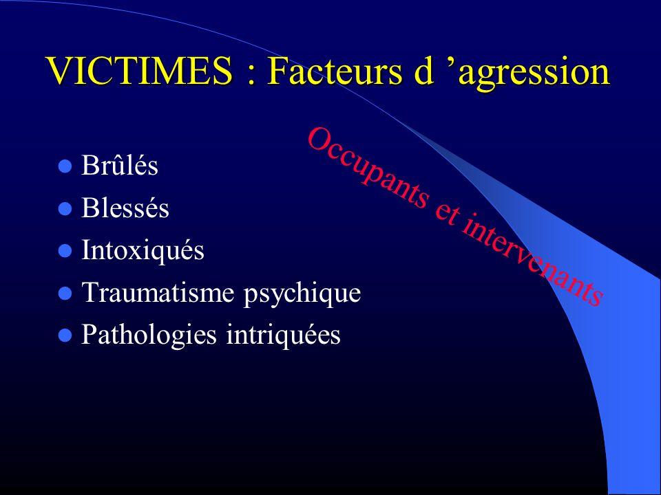 VICTIMES : Facteurs d agression Brûlés Blessés Intoxiqués Traumatisme psychique Pathologies intriquées Occupants et intervenants
