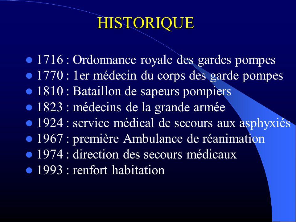 HISTORIQUE 1716 : Ordonnance royale des gardes pompes 1770 : 1er médecin du corps des garde pompes 1810 : Bataillon de sapeurs pompiers 1823 : médecin