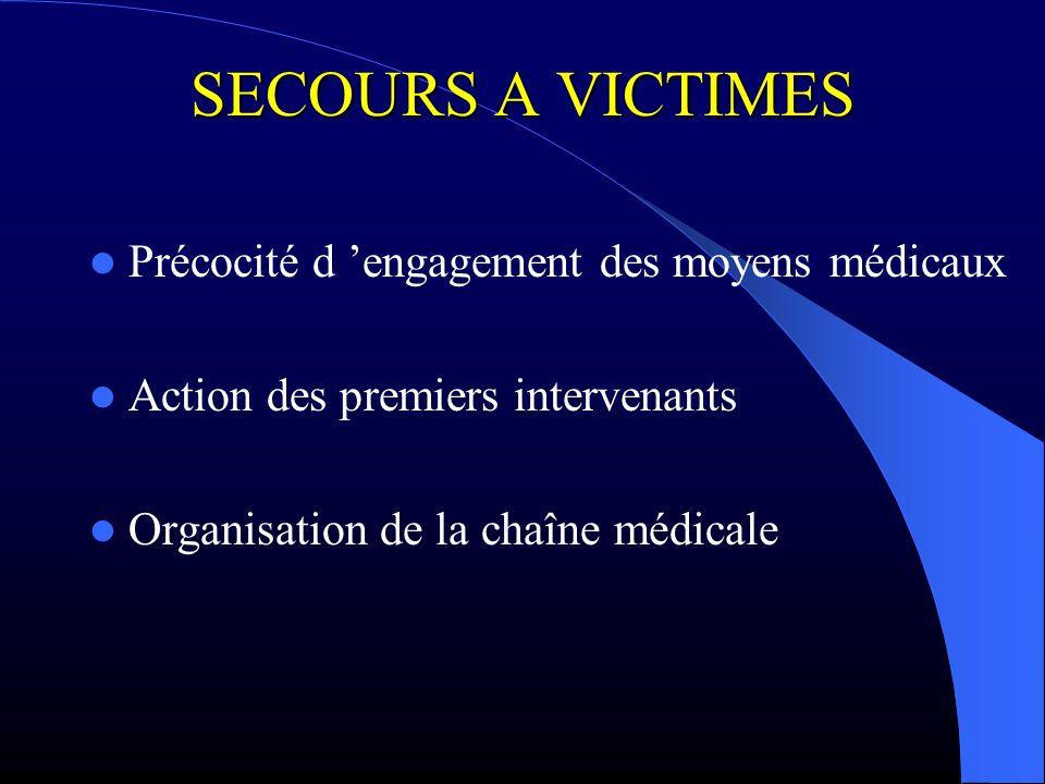 SECOURS A VICTIMES Précocité d engagement des moyens médicaux Action des premiers intervenants Organisation de la chaîne médicale