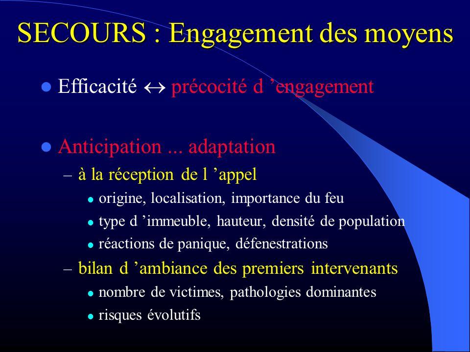 SECOURS : Engagement des moyens Efficacité précocité d engagement Anticipation... adaptation – à la réception de l appel origine, localisation, import