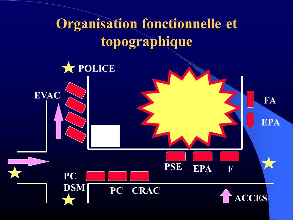 Organisation fonctionnelle et topographique FA EPA PSE EPA F PCCRAC PMA EVAC POLICE ACCES PC DSM