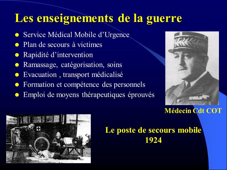 Les enseignements de la guerre Service Médical Mobile dUrgence Plan de secours à victimes Rapidité dintervention Ramassage, catégorisation, soins Evac