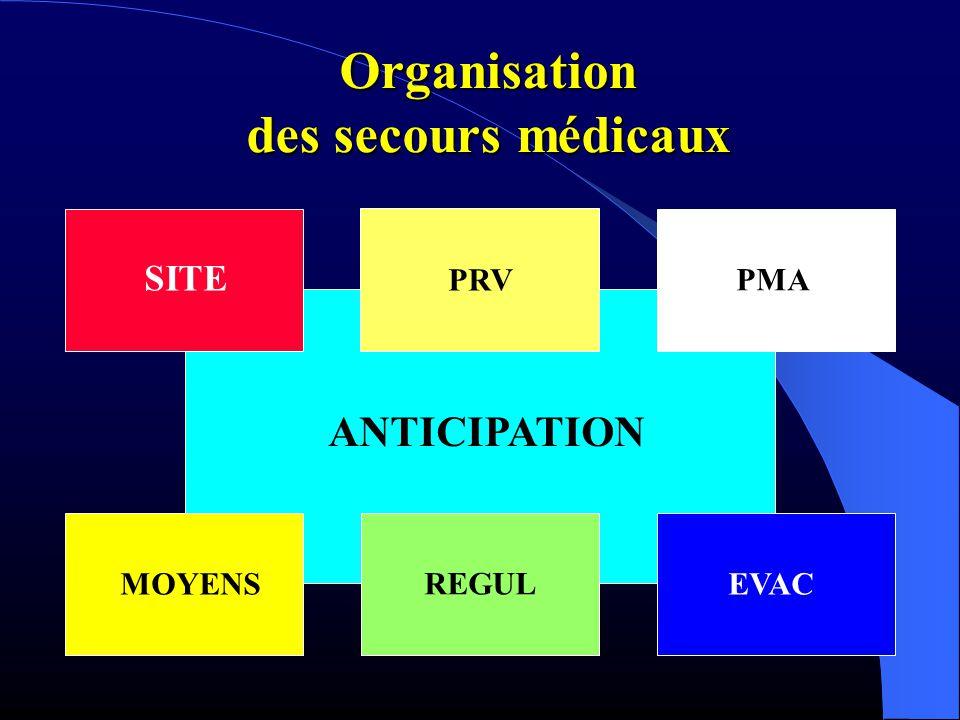 Organisation des secours médicaux SITE PMA PRV EVAC REGUL ANTICIPATION MOYENS
