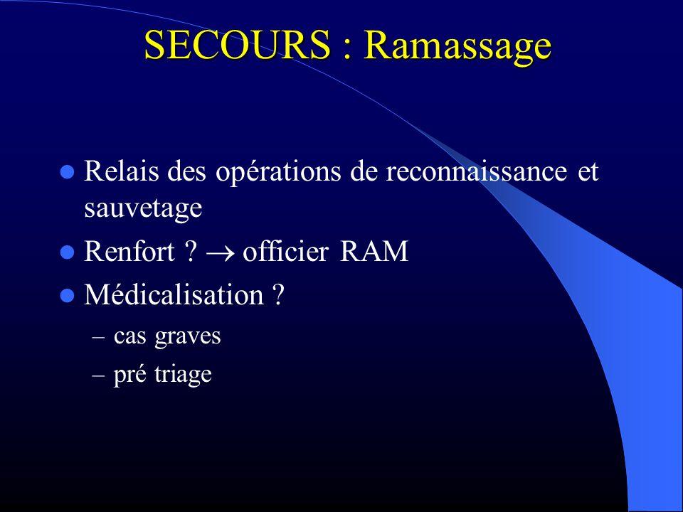 SECOURS : Ramassage Relais des opérations de reconnaissance et sauvetage Renfort ? officier RAM Médicalisation ? – cas graves – pré triage