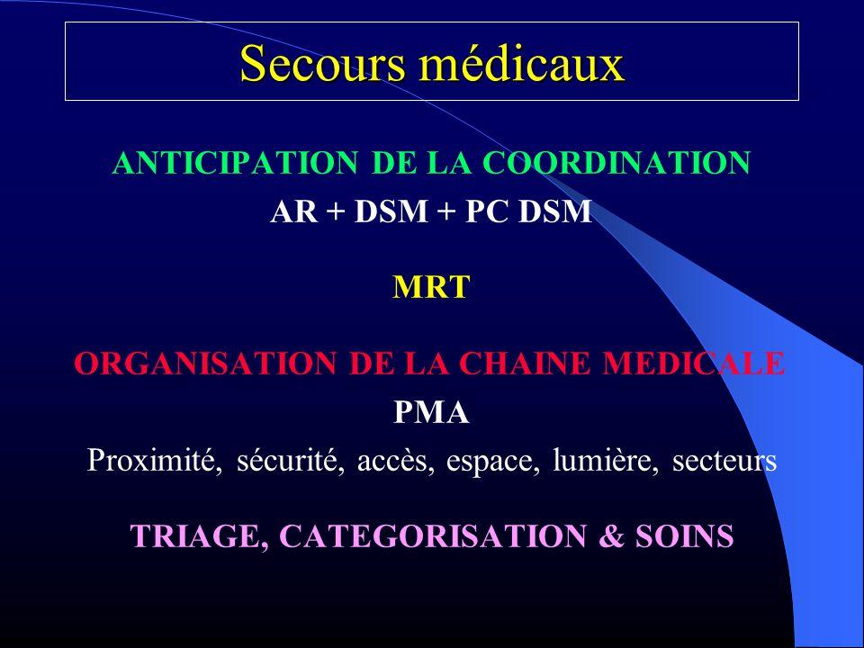 Secours médicaux ANTICIPATION DE LA COORDINATION AR + DSM + PC DSM MRT ORGANISATION DE LA CHAINE MEDICALE PMA Proximité, sécurité, accès, espace, lumi