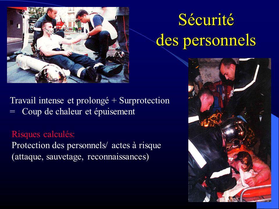 Sécurité des personnels Travail intense et prolongé + Surprotection = Coup de chaleur et épuisement Risques calculés: Protection des personnels/ actes