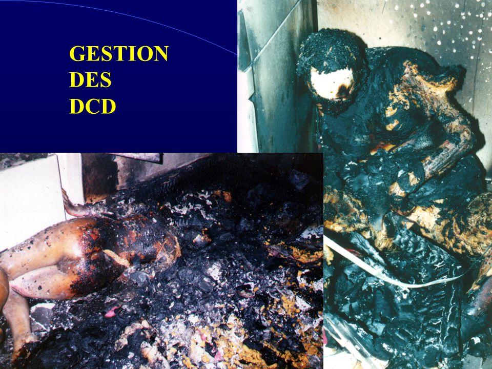 GESTION DES DCD