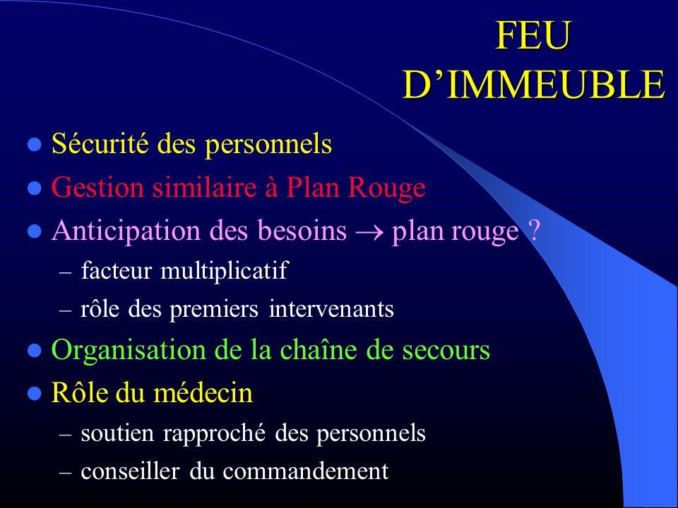 FEU DIMMEUBLE Sécurité des personnels Gestion similaire à Plan Rouge Anticipation des besoins plan rouge ? – facteur multiplicatif – rôle des premiers