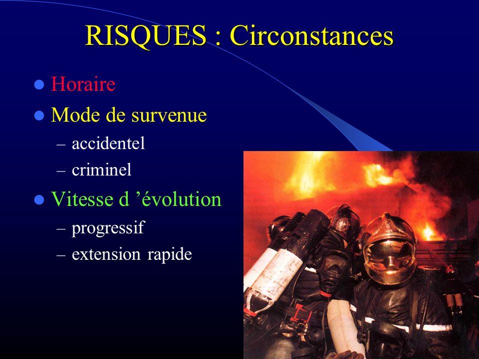 RISQUES : Circonstances Horaire Mode de survenue – accidentel – criminel Vitesse d évolution – progressif – extension rapide