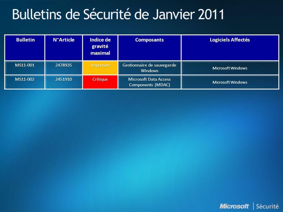 MS11-001 : Introduction et indices de gravité NuméroTitre Indice de gravité maximal Produits affectés MS11-001 Une vulnérabilité dans le gestionnaire de sauvegarde de Windows pourrait permettre l exécution de code à distance (2478935) Important Windows Vista (Toutes les versions supportées)