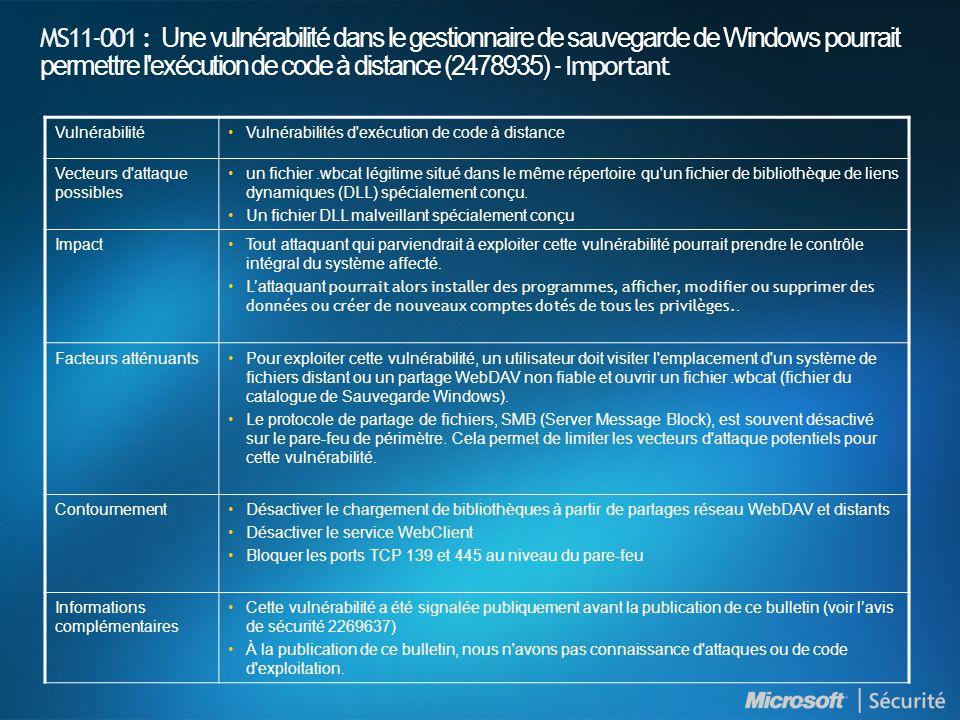 MS11-002 : Introduction et indices de gravité NuméroTitre Indice de gravité maximal Produits affectés MS11-002 Des vulnérabilités dans Microsoft Data Access Components (MDAC) pourraient permettre l exécution de code à distance (2451910) Critique MDAC 2.8 SP 1 sur Windows XP (Toutes les versions supportées) MDAC 2.8 SP 2 sur Windows Server 2003 (Toutes les versions supportées) WDAC 6.0 sur Windows Vista (Toutes les versions supportées) WDAC 6.0 sur Windows Server 2008 (Toutes les versions supportées) WDAC 6.0 sur Windows 7 (Toutes les versions supportées) WDAC 6.0 sur Windows Server 2008 R2 (Toutes les versions supportées)