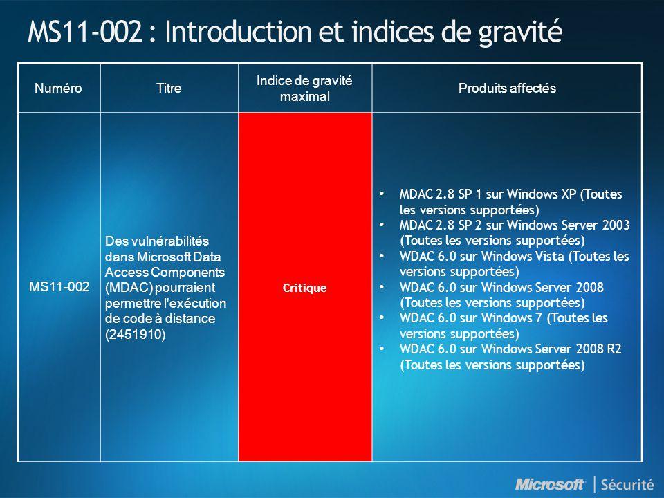 MS11-002 : Introduction et indices de gravité NuméroTitre Indice de gravité maximal Produits affectés MS11-002 Des vulnérabilités dans Microsoft Data