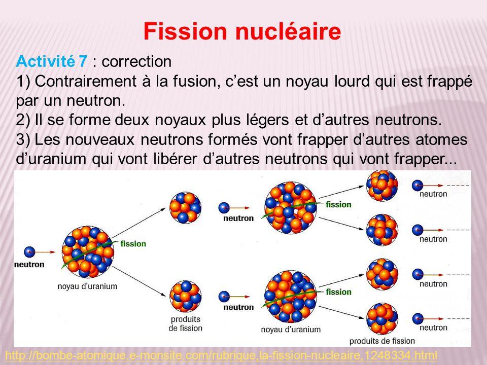 Activité 7 : correction 1) Contrairement à la fusion, cest un noyau lourd qui est frappé par un neutron.