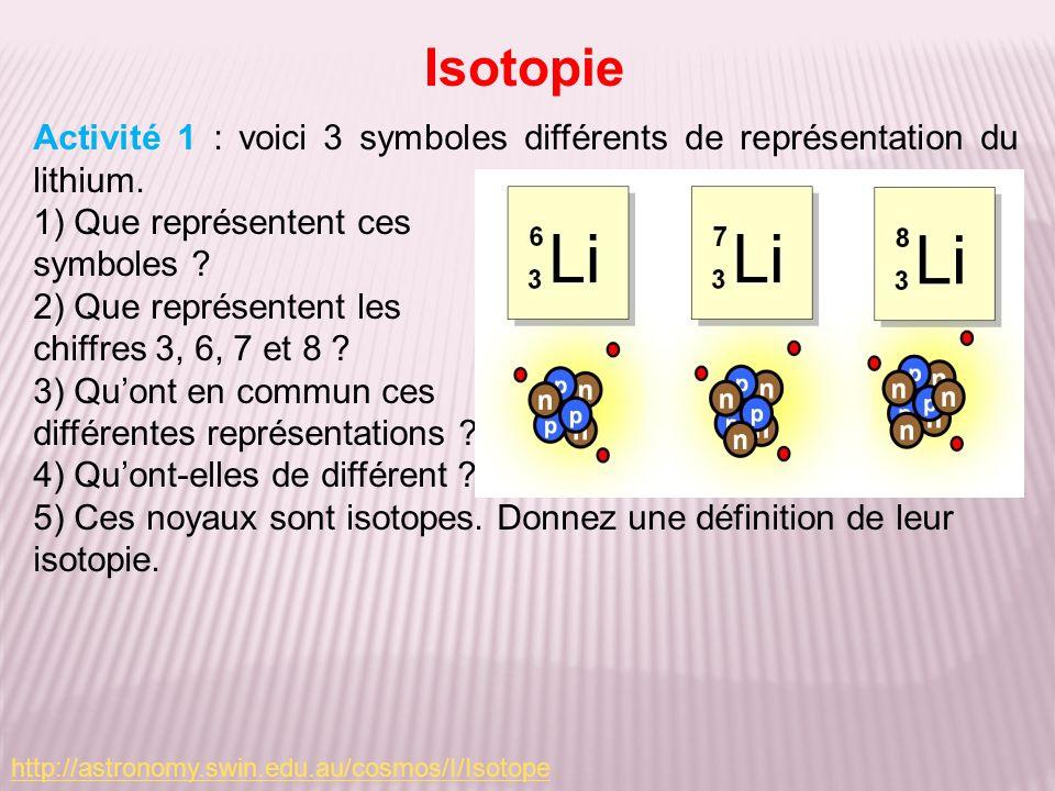 Isotopie Activité 1 : voici 3 symboles différents de représentation du lithium. 1) Que représentent ces symboles ? 2) Que représentent les chiffres 3,