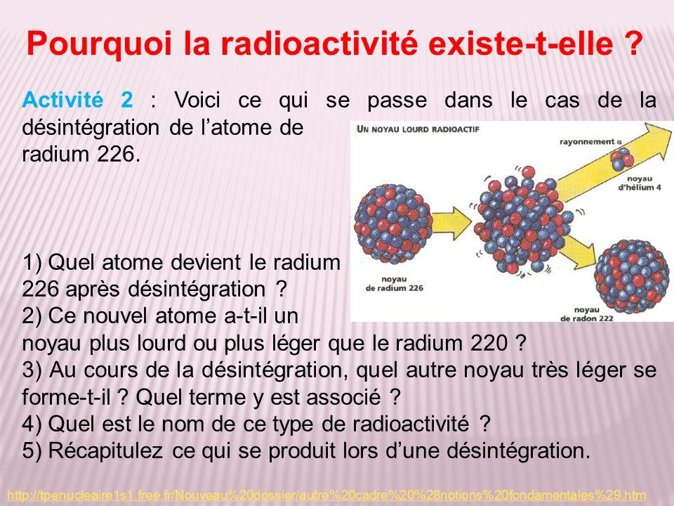 Pourquoi la radioactivité existe-t-elle .