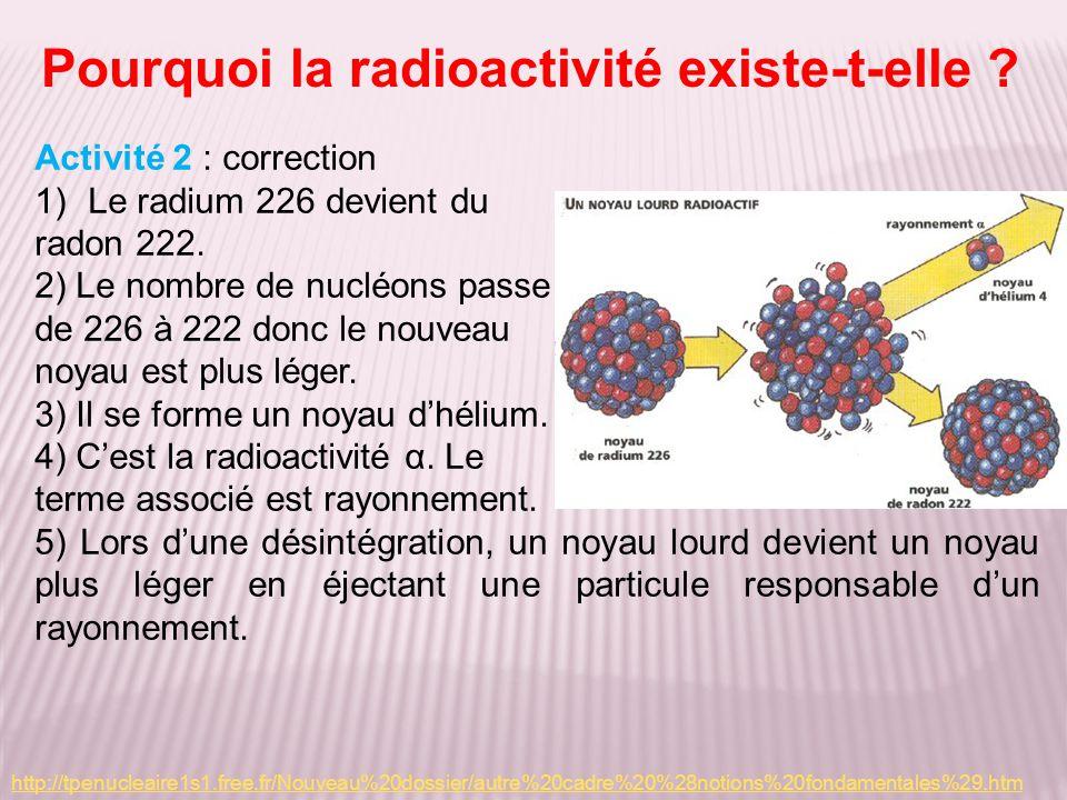 Pourquoi la radioactivité existe-t-elle ? Activité 2 : correction 1)Le radium 226 devient du radon 222. 2) Le nombre de nucléons passe de 226 à 222 do