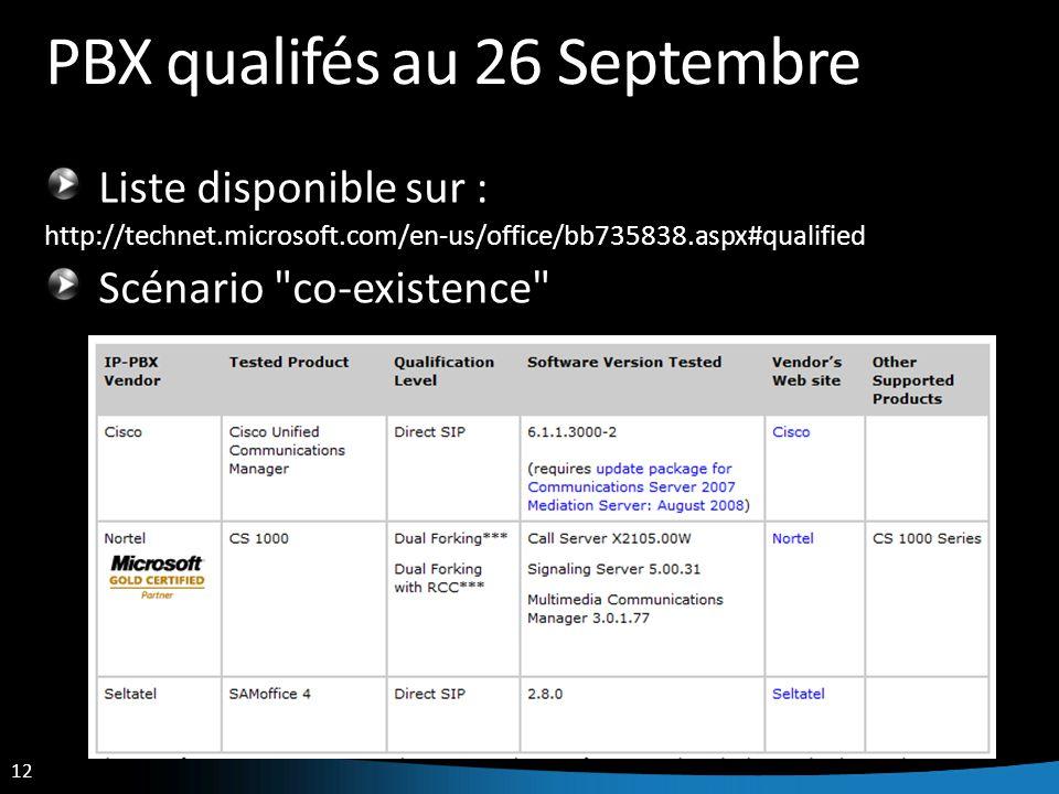 12 PBX qualifés au 26 Septembre Liste disponible sur : http://technet.microsoft.com/en-us/office/bb735838.aspx#qualified Scénario
