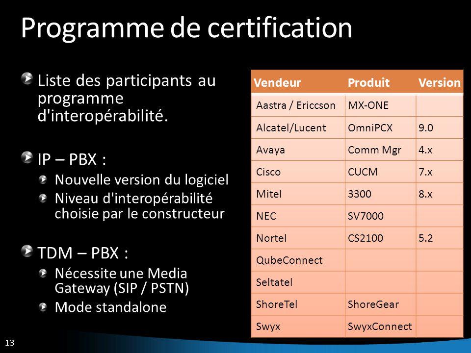 13 Programme de certification Liste des participants au programme d'interopérabilité. IP – PBX : Nouvelle version du logiciel Niveau d'interopérabilit