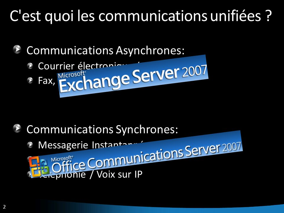 2 C'est quoi les communications unifiées ? Communications Asynchrones: Courrier électronique (e-mail) Fax, Telex … Communications Synchrones: Messager