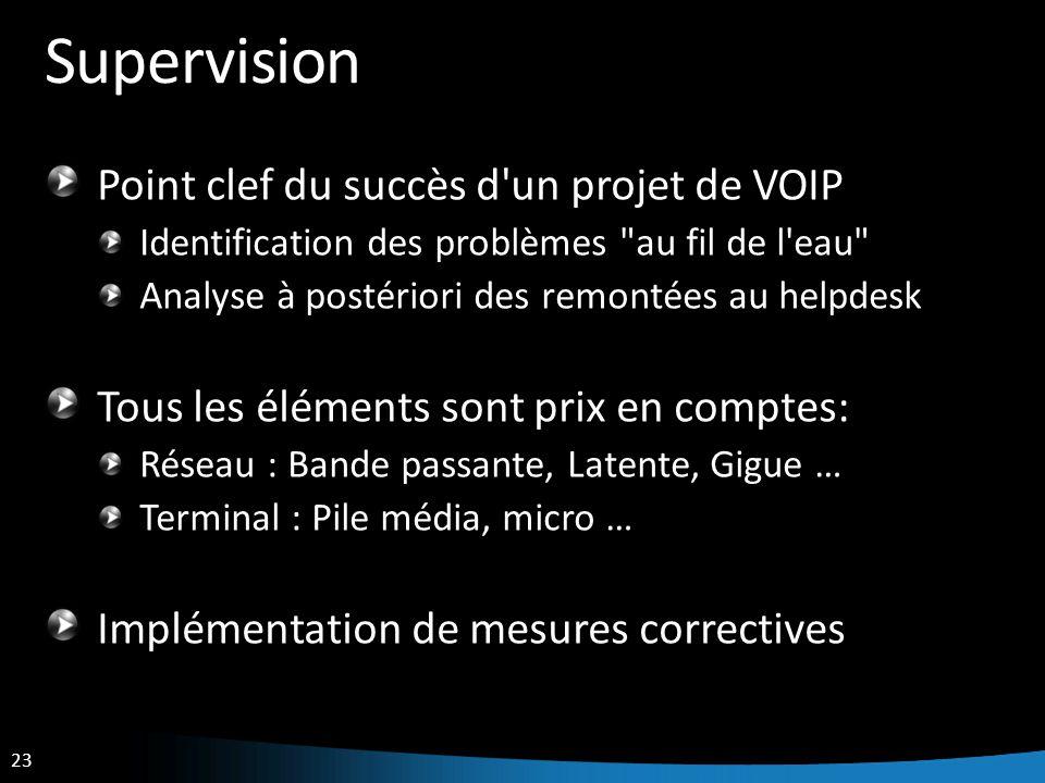 23 Supervision Point clef du succès d'un projet de VOIP Identification des problèmes