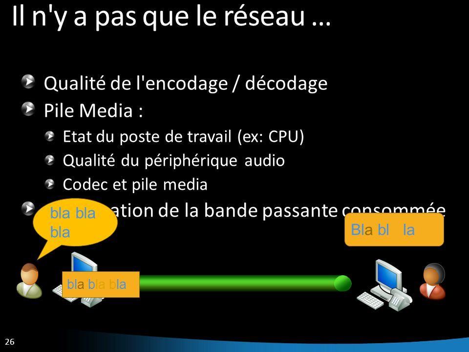 26 Il n'y a pas que le réseau … Qualité de l'encodage / décodage Pile Media : Etat du poste de travail (ex: CPU) Qualité du périphérique audio Codec e