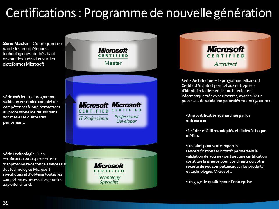 35 Certifications : Programme de nouvelle génération Série Architecture– le programme Microsoft Certified Architect permet aux entreprises didentifier