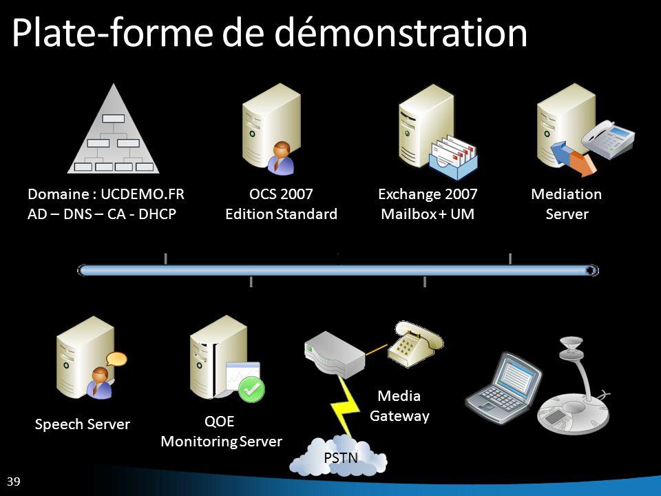 39 Plate-forme de démonstration Domaine : UCDEMO.FR AD – DNS – CA - DHCP OCS 2007 Edition Standard Speech Server QOE Monitoring Server Exchange 2007 M