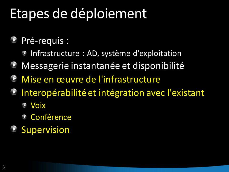 5 Etapes de déploiement Pré-requis : Infrastructure : AD, système d'exploitation Messagerie instantanée et disponibilité Mise en œuvre de l'infrastruc