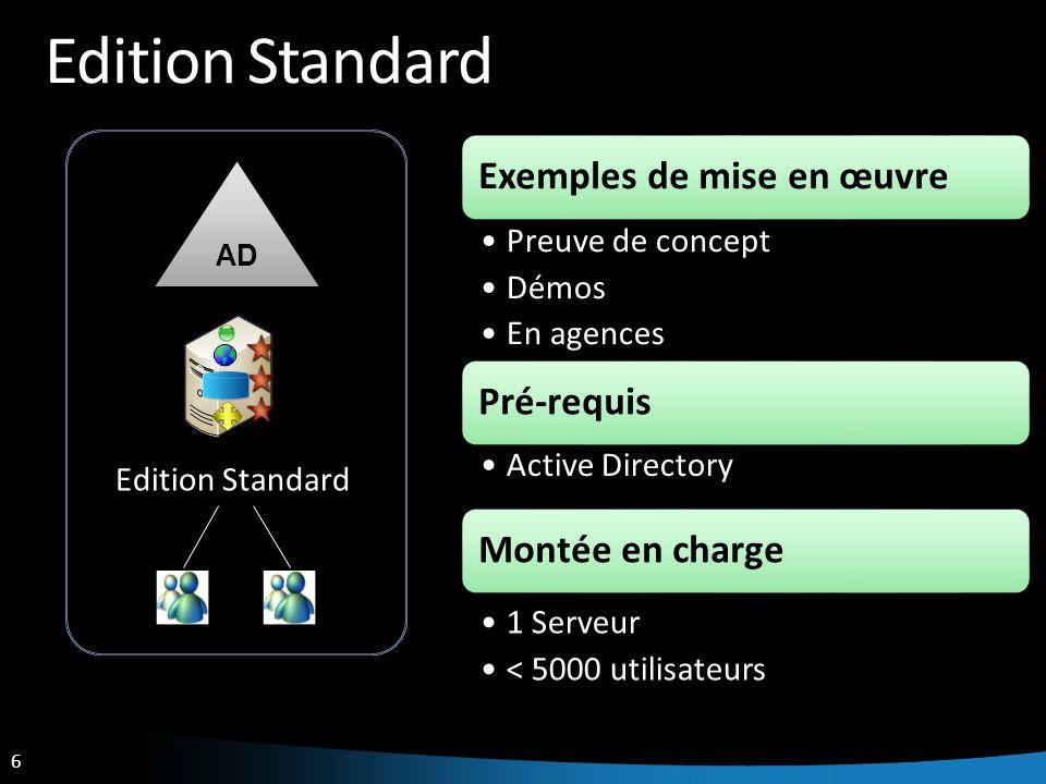 6 Edition Standard AD Exemples de mise en œuvre Preuve de concept Démos En agences Pré-requis Active Directory Montée en charge 1 Serveur < 5000 utili