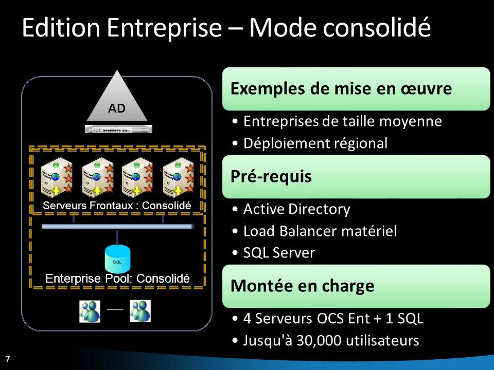 7 Edition Entreprise – Mode consolidé AD Serveurs Frontaux : Consolidé Enterprise Pool: Consolidé Exemples de mise en œuvre Entreprises de taille moye