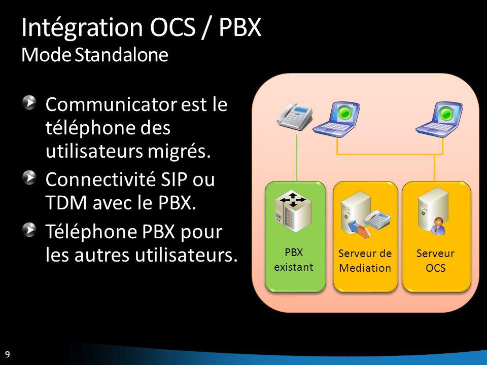 9 Intégration OCS / PBX Mode Standalone Communicator est le téléphone des utilisateurs migrés. Connectivité SIP ou TDM avec le PBX. Téléphone PBX pour