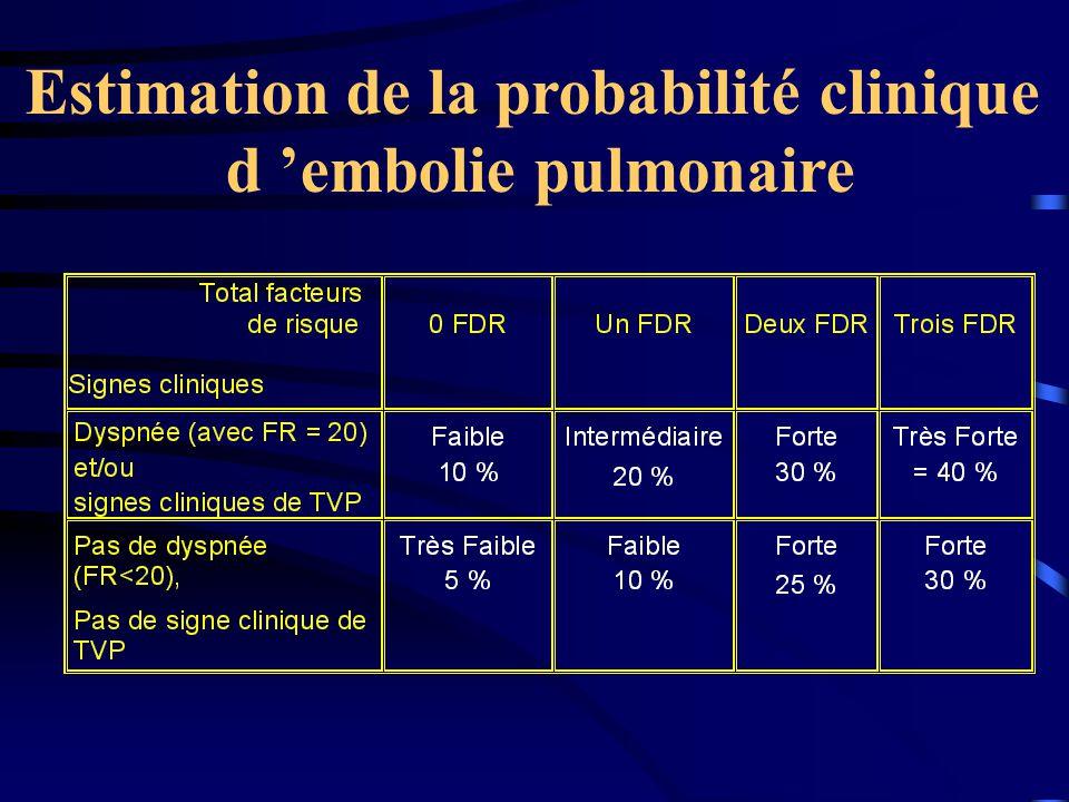 Estimation de la probabilité clinique d embolie pulmonaire
