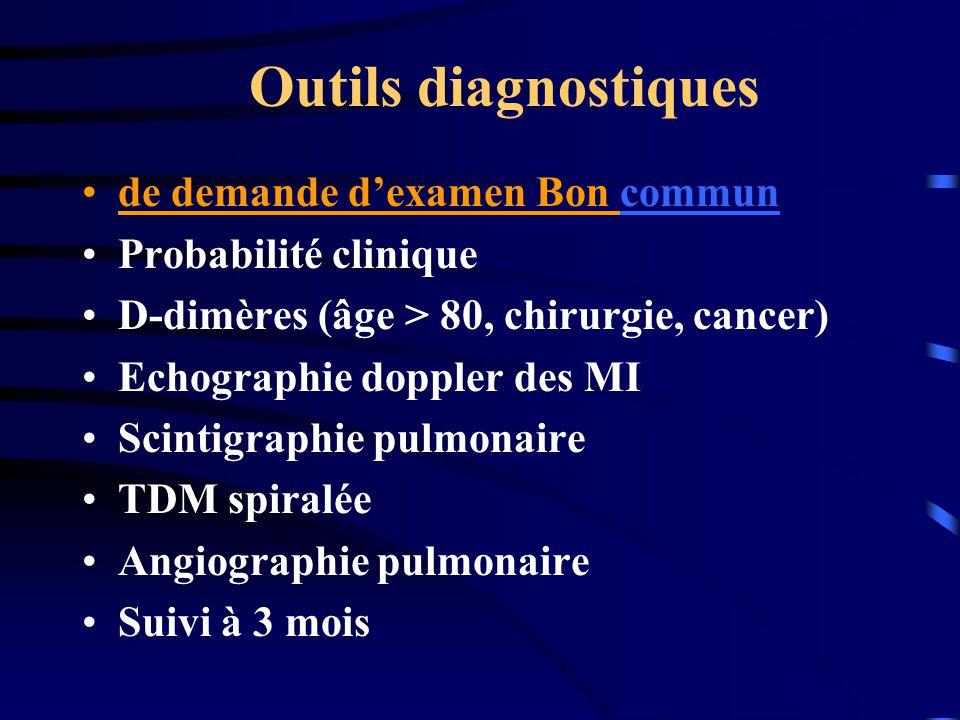 Outils diagnostiques de demande dexamen Bon communcommun Probabilité clinique D-dimères (âge > 80, chirurgie, cancer) Echographie doppler des MI Scintigraphie pulmonaire TDM spiralée Angiographie pulmonaire Suivi à 3 mois