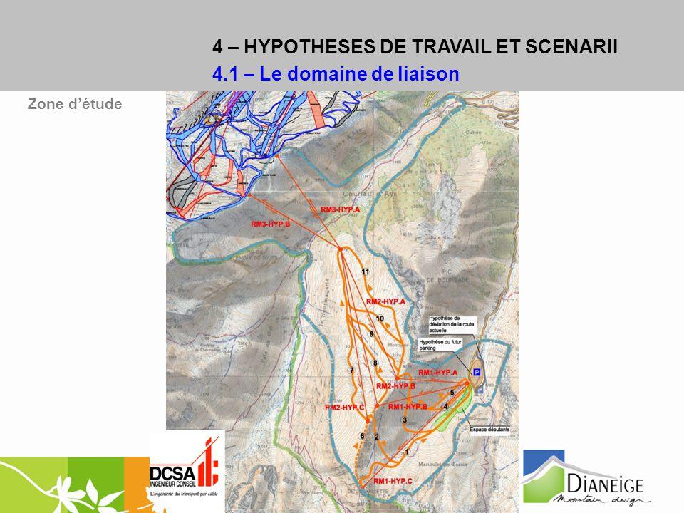 4 – HYPOTHESES DE TRAVAIL ET SCENARII 4.1 – Le domaine de liaison Zone détude