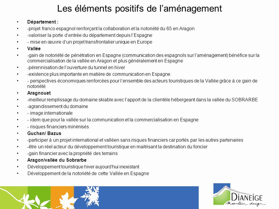 Les éléments positifs de laménagement Département : -projet franco espagnol renforçant la collaboration et la notoriété du 65 en Aragon -valoriser la