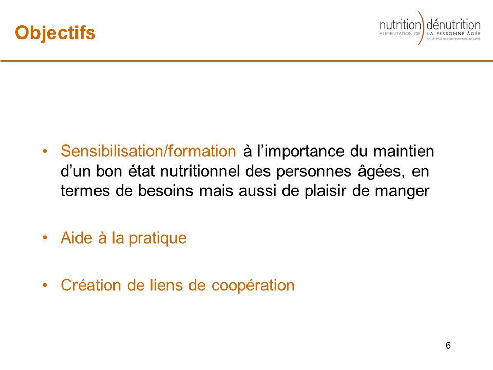Sensibilisation/formation à limportance du maintien dun bon état nutritionnel des personnes âgées, en termes de besoins mais aussi de plaisir de manger Aide à la pratique Création de liens de coopération 6 Objectifs