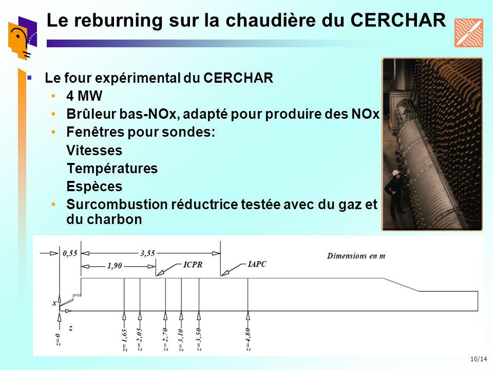 10/14 Le reburning sur la chaudière du CERCHAR Le four expérimental du CERCHAR 4 MW Brûleur bas-NOx, adapté pour produire des NOx Fenêtres pour sondes