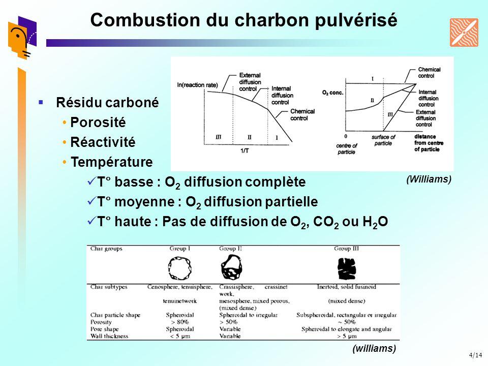4/14 Combustion du charbon pulvérisé Résidu carboné Porosité Réactivité Température T° basse : O 2 diffusion complète T° moyenne : O 2 diffusion parti