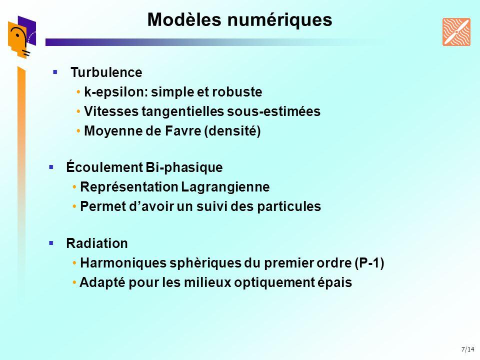 7/14 Modèles numériques Radiation Harmoniques sphèriques du premier ordre (P-1) Adapté pour les milieux optiquement épais Écoulement Bi-phasique Repré